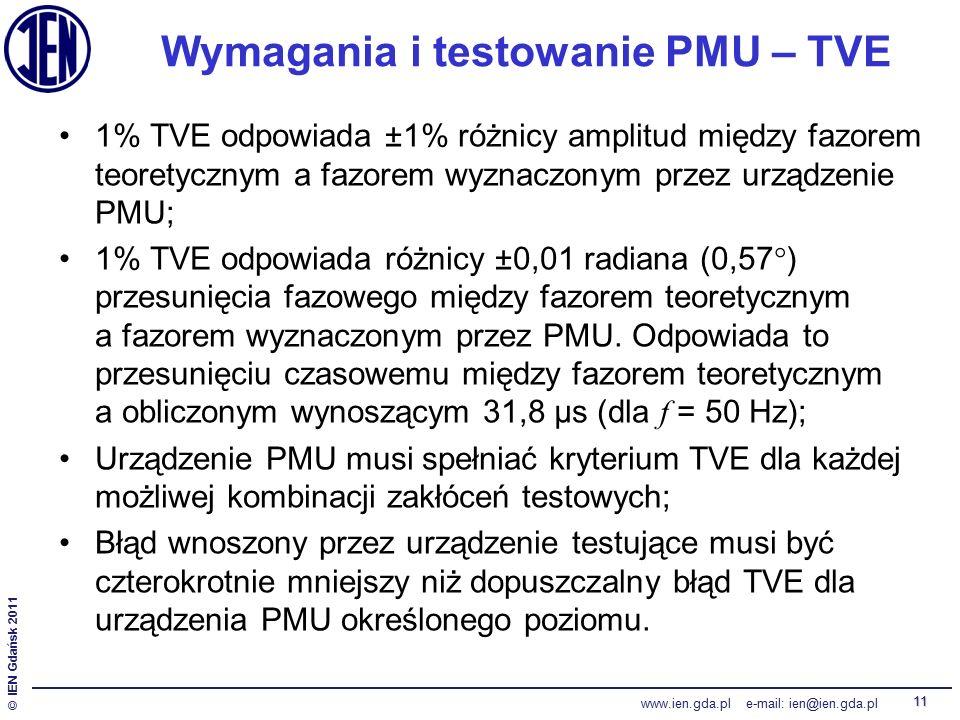 © IEN Gdańsk 2011 www.ien.gda.pl e-mail: ien@ien.gda.pl 11 Wymagania i testowanie PMU – TVE 1% TVE odpowiada ±1% różnicy amplitud między fazorem teoretycznym a fazorem wyznaczonym przez urządzenie PMU; 1% TVE odpowiada różnicy ±0,01 radiana (0,57  ) przesunięcia fazowego między fazorem teoretycznym a fazorem wyznaczonym przez PMU.