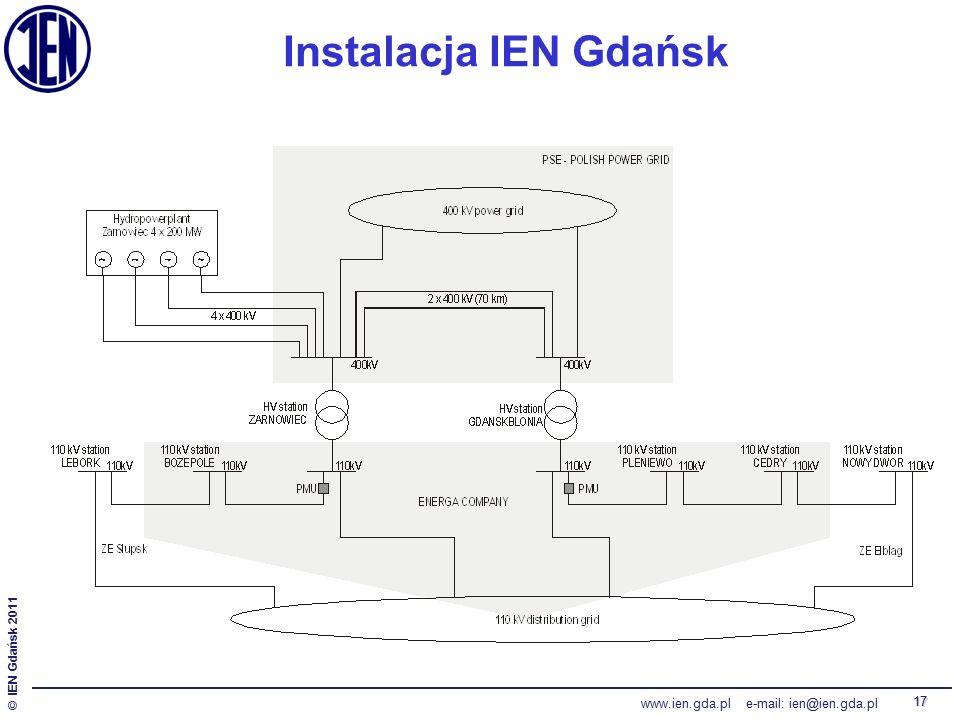 © IEN Gdańsk 2011 www.ien.gda.pl e-mail: ien@ien.gda.pl 17 Instalacja IEN Gdańsk