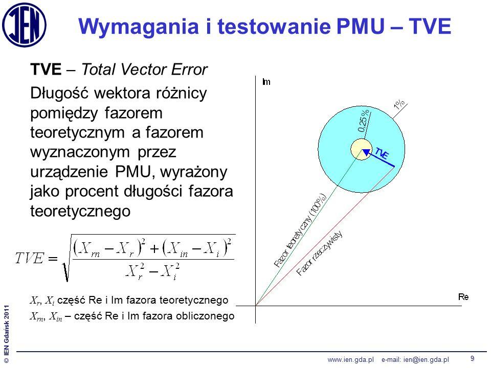 © IEN Gdańsk 2011 www.ien.gda.pl e-mail: ien@ien.gda.pl 9 Wymagania i testowanie PMU – TVE TVE – Total Vector Error Długość wektora różnicy pomiędzy fazorem teoretycznym a fazorem wyznaczonym przez urządzenie PMU, wyrażony jako procent długości fazora teoretycznego X r, X i część Re i Im fazora teoretycznego X rn, X in – część Re i Im fazora obliczonego
