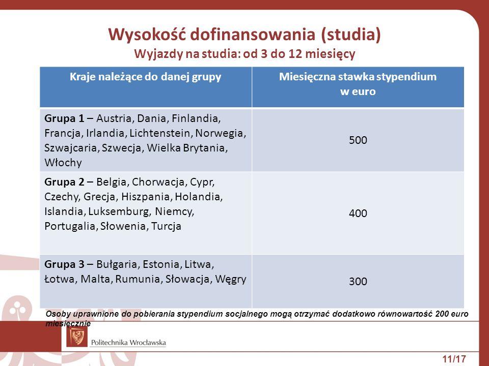 Wysokość dofinansowania (studia) Wyjazdy na studia: od 3 do 12 miesięcy Kraje należące do danej grupyMiesięczna stawka stypendium w euro Grupa 1 – Aus