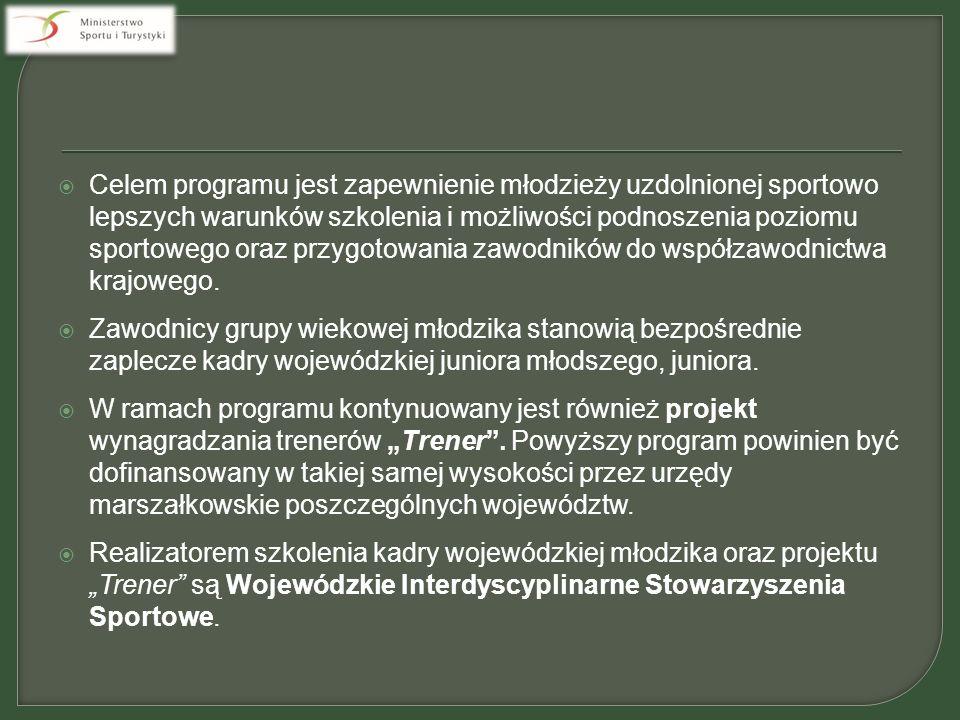  Celem programu jest zapewnienie młodzieży uzdolnionej sportowo lepszych warunków szkolenia i możliwości podnoszenia poziomu sportowego oraz przygotowania zawodników do współzawodnictwa krajowego.