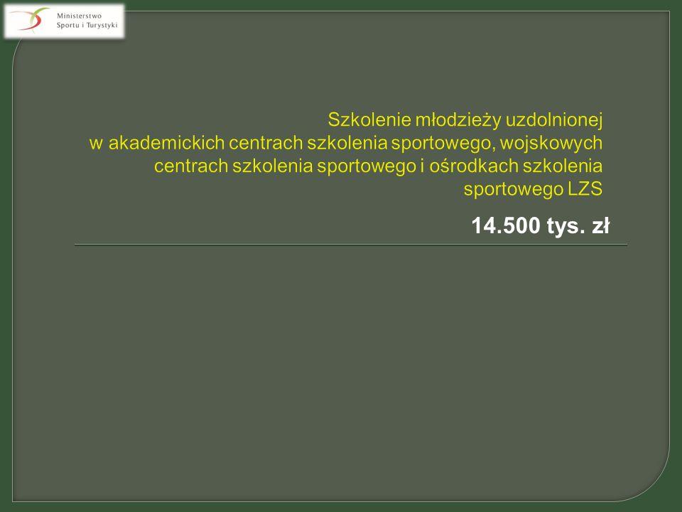 14.500 tys. zł