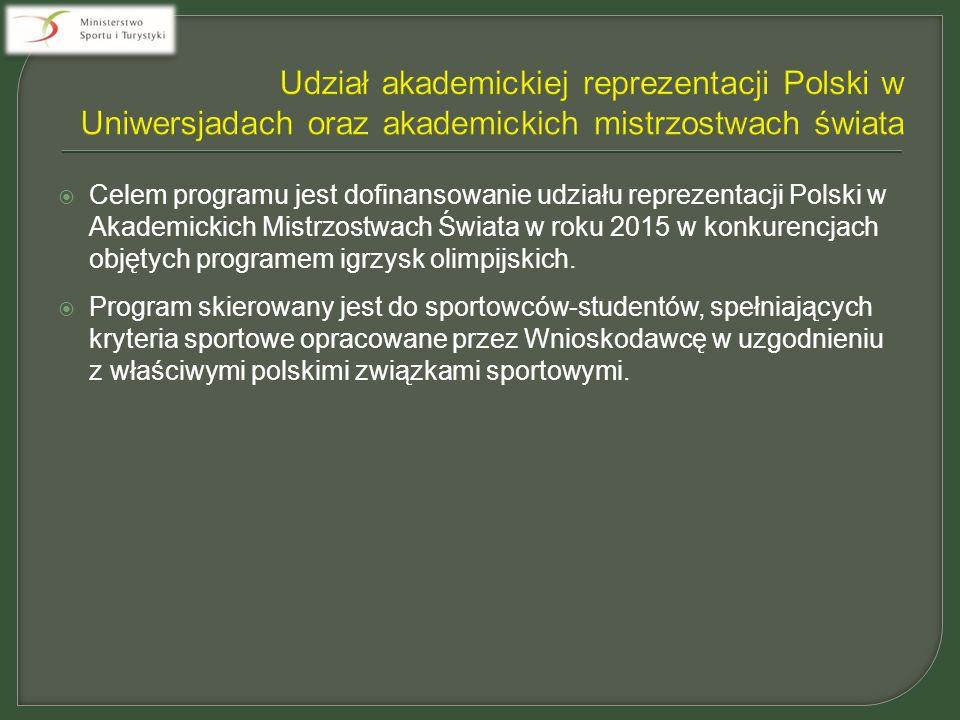 Celem programu jest dofinansowanie udziału reprezentacji Polski w Akademickich Mistrzostwach Świata w roku 2015 w konkurencjach objętych programem igrzysk olimpijskich.