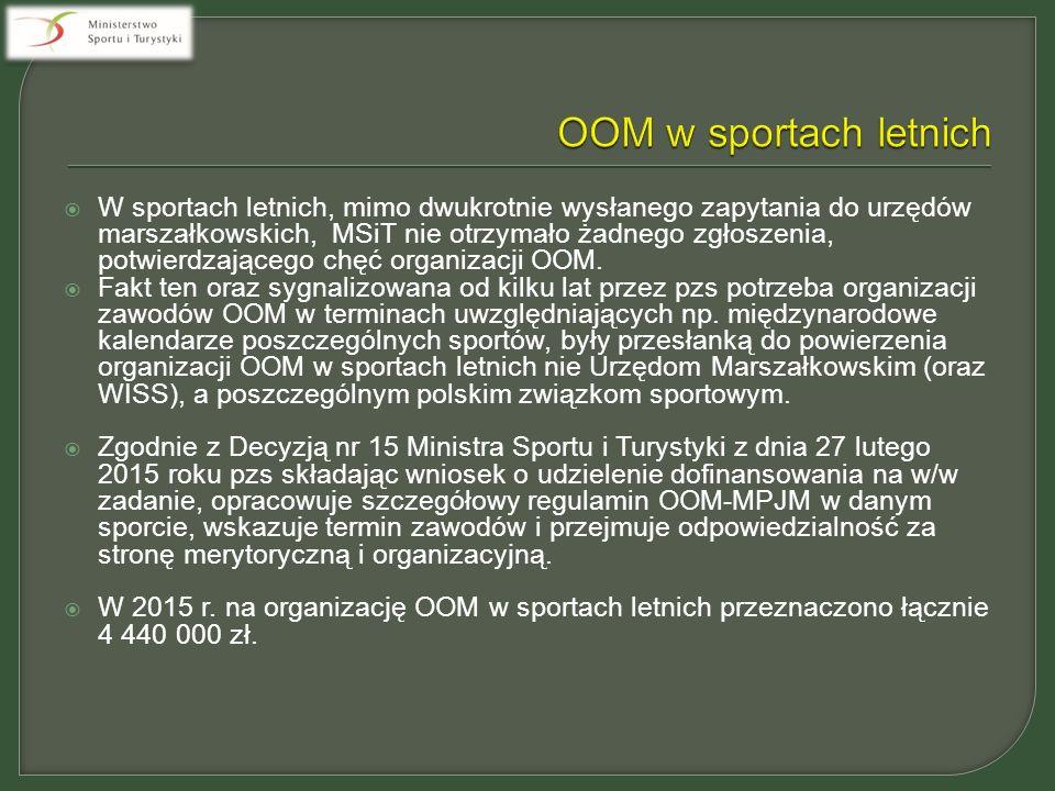  W sportach letnich, mimo dwukrotnie wysłanego zapytania do urzędów marszałkowskich, MSiT nie otrzymało żadnego zgłoszenia, potwierdzającego chęć organizacji OOM.