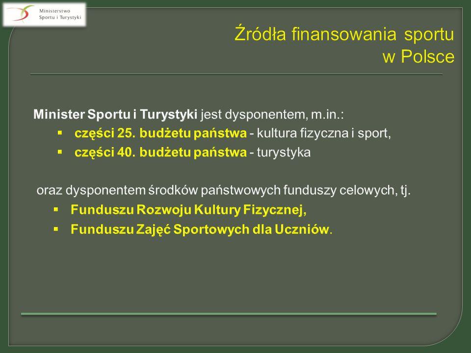  W założeniach programowych przyjęto, że szkolenie i współzawodnictwo młodzieży prowadzone będzie przez polskie związki sportowe w olimpijskich sportach indywidualnych oraz grach zespołowych.