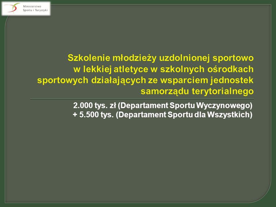 2.000 tys. zł (Departament Sportu Wyczynowego) + 5.500 tys. (Departament Sportu dla Wszystkich)