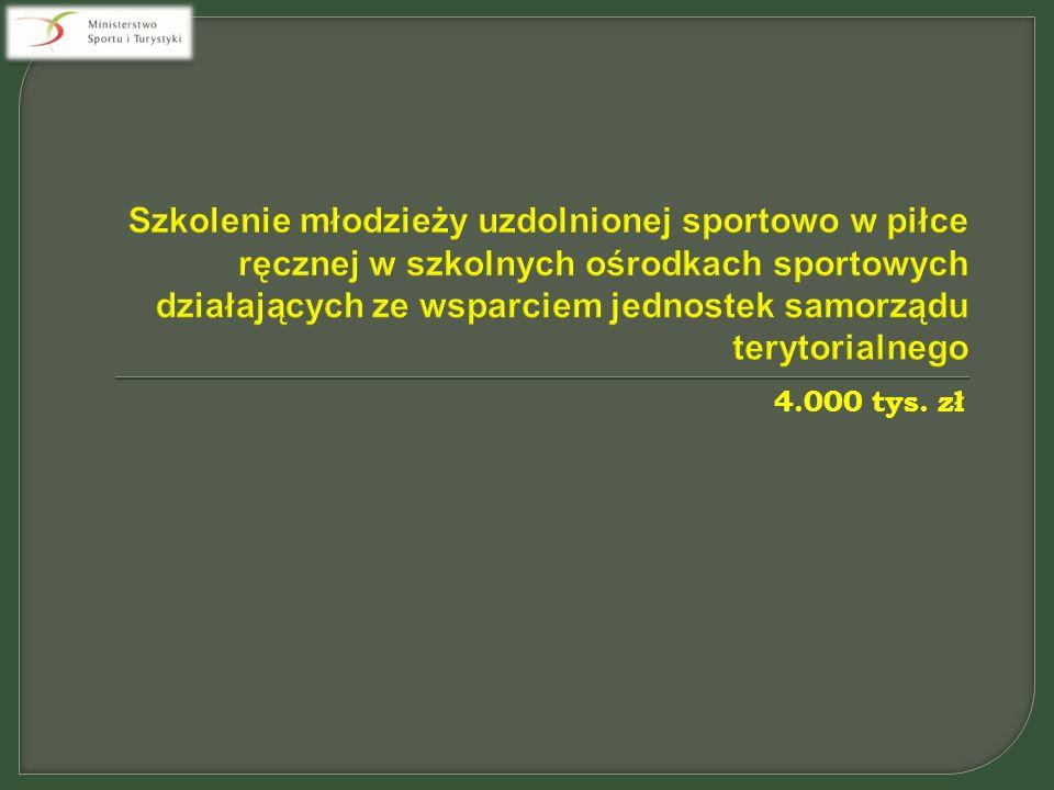 4.000 tys. zł