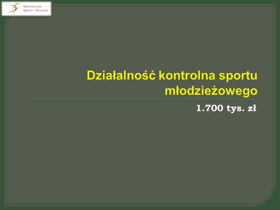 1.700 tys. zł