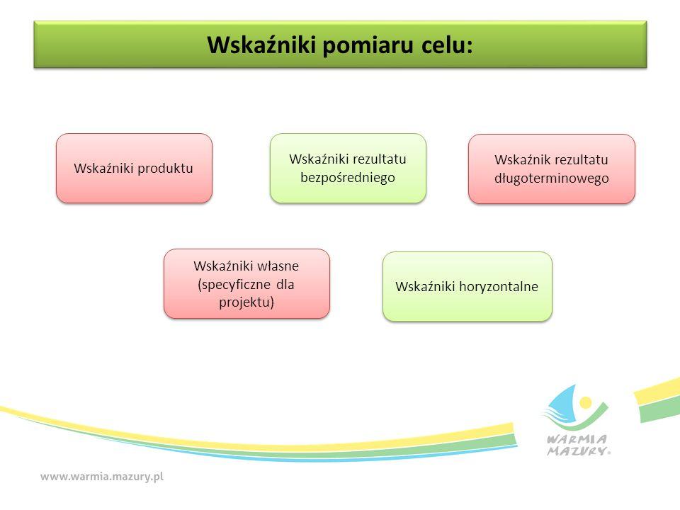 Wskaźniki pomiaru celu: Wskaźniki produktu Wskaźniki rezultatu bezpośredniego Wskaźnik rezultatu długoterminowego Wskaźniki horyzontalne Wskaźniki własne (specyficzne dla projektu)