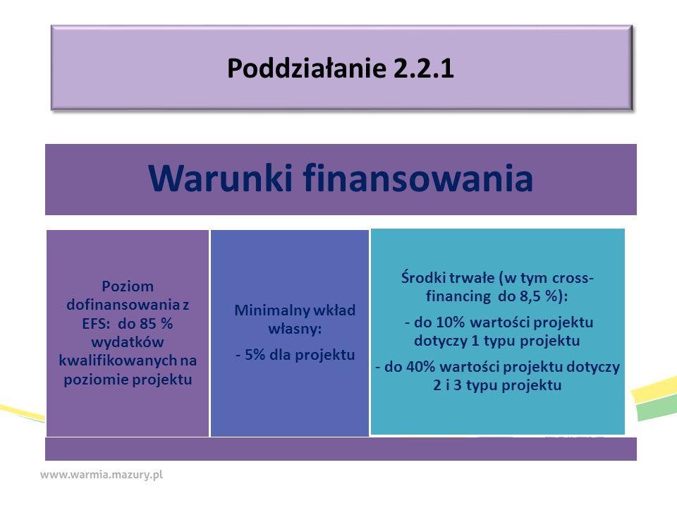 Poddziałanie 2.2.1 Warunki finansowania Poziom dofinansowania z EFS: do 85 % wydatków kwalifikowanych na poziomie projektu Minimalny wkład własny: - 5% dla projektu Środki trwałe (w tym cross- financing do 8,5 %): - do 10% wartości projektu dotyczy 1 typu projektu - do 40% wartości projektu dotyczy 2 i 3 typu projektu
