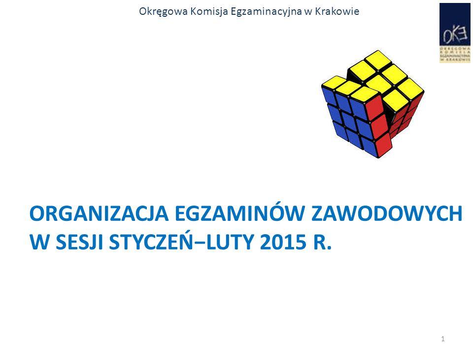 Okręgowa Komisja Egzaminacyjna w Krakowie Egzaminy 2015 Powołanie zespołów nadzorujących (do 8.12) Sprawdzenie zamówionych arkuszy Sporządzanie harmonogramów pracy OE Przygotowanie dokumentacji Termin składania deklaracji (do 8.09) Egzaminy (od 8.01) Zgłaszanie zdających do OKE (do 1.02) Termin składania deklaracji (do 25.01) Powołanie ZN (do 25.04) Sporządzanie harmonogramów pracy OE Przygotowanie dokumentacji Egzaminy (od 25.05) Sesja styczeń/luty 2015 Sesja maj/lipiec 2015 Sesja sierp./paź.