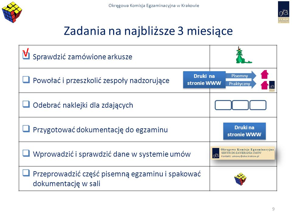 Okręgowa Komisja Egzaminacyjna w Krakowie Najczęściej występujące problemy  zgłasza się osoba, nie posiadająca dokumentu tożsamości (dokument ze zdjęciem)  można wpuścić na egzamin, jeśli w ZE są osoby, które mogą potwierdzić tożsamość i złożą oświadczenie w tej sprawie, które należy dołączyć do dokumentacji  brakuje arkuszy egzaminacyjnych lub kryteriów  zwrócić się do dyrektora OKE w Krakowie o zgodę na powielenie arkuszy –mailem wez@oke.krakow.pl –faksem 12 68 32 180 60
