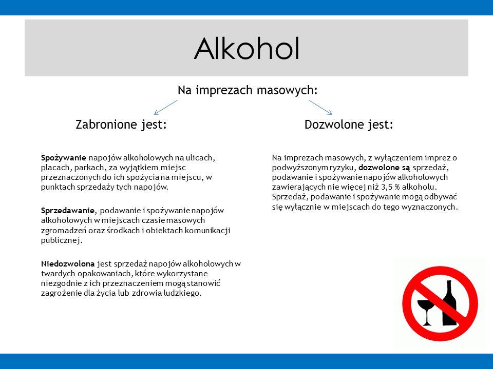 Alkohol Spożywanie napojów alkoholowych na ulicach, placach, parkach, za wyjątkiem miejsc przeznaczonych do ich spożycia na miejscu, w punktach sprzedaży tych napojów.