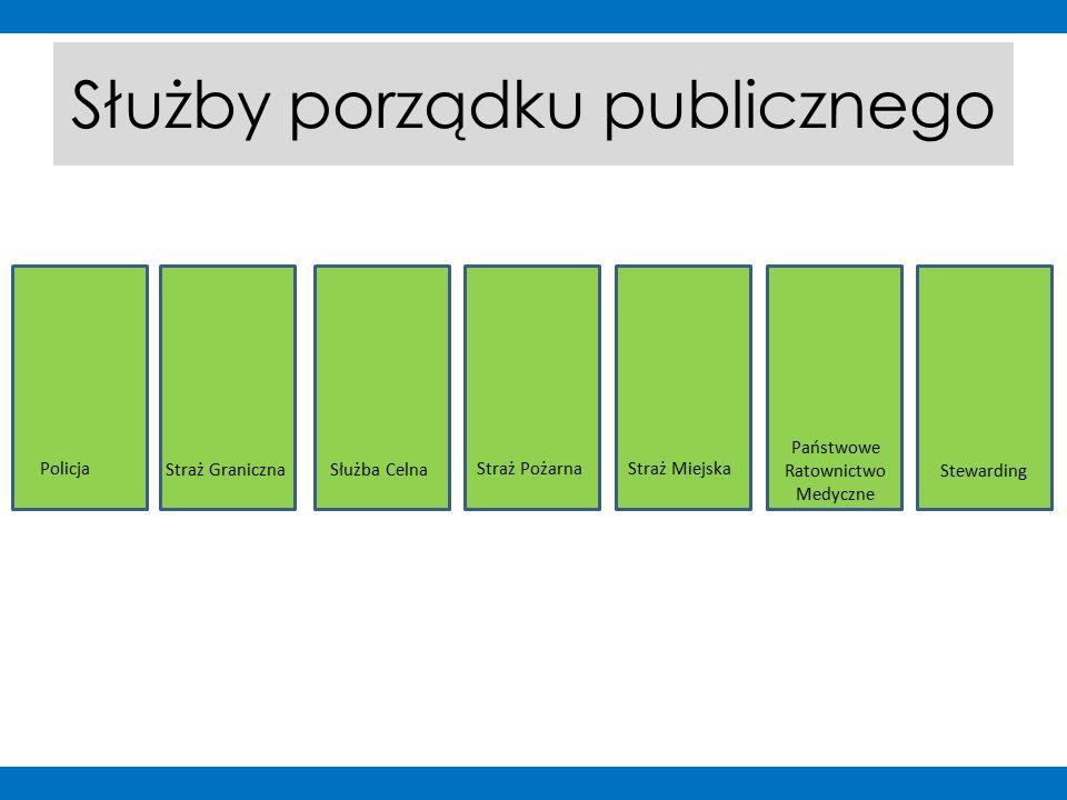 """Do podstawowych zadań Policji należy: 1) ochrona życia i zdrowia ludzi oraz mienia przed bezprawnymi zamachami naruszającymi te dobra; 2) ochrona bezpieczeństwa i porządku publicznego, w tym zapewnienie spokoju w miejscach publicznych oraz w środkach publicznego transportu i komunikacji publicznej, w ruchu drogowym i na wodach przeznaczonych do powszechnego korzystania; 3) inicjowanie i organizowanie działań mających na celu zapobieganie popełnianiu przestępstw i wykroczeń oraz zjawiskom kryminogennym i wsp ó łdziałanie w tym zakresie z organami państwowymi, samorządowymi i organizacjami społecznymi; Policja """"WRÓĆ DO WSZYSTKICH SŁUŻB Po kliknięciu na przycisk użytkownik powróci do slajdu ze zdjęciami wszystkich służb"""