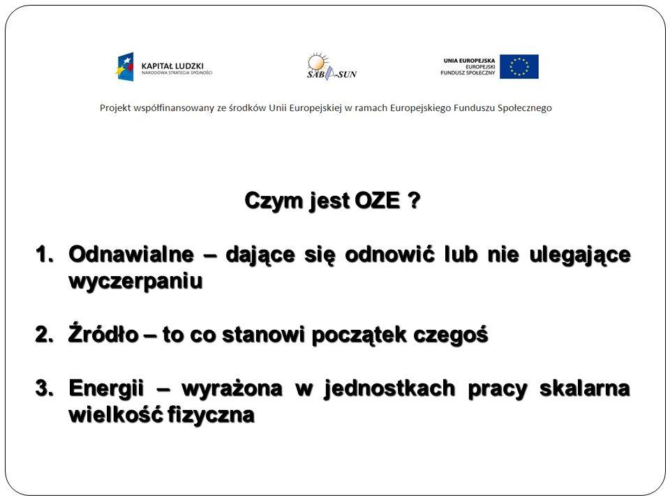 Struktura polskiego systemu przesyłowego Źródło: PSE