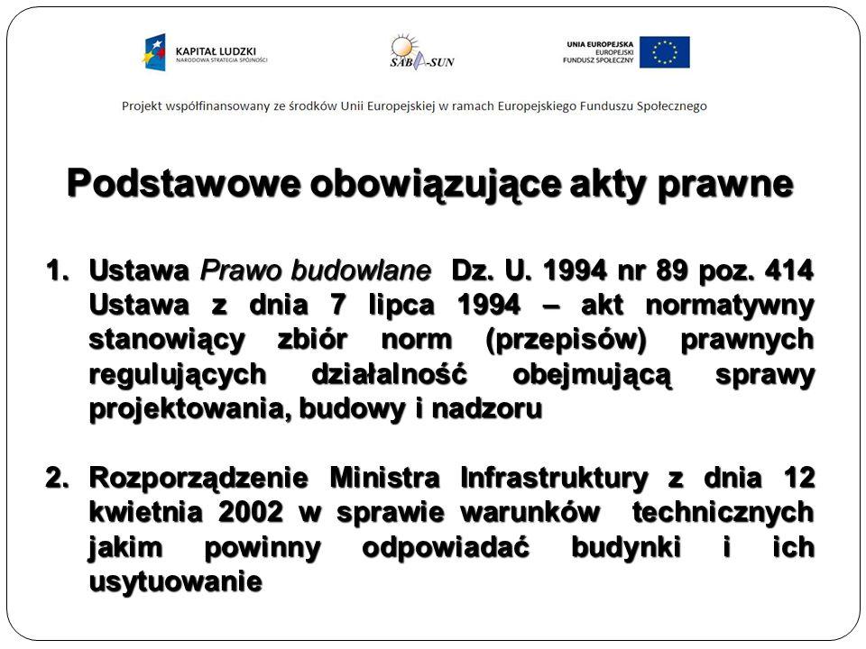 Podstawowe obowiązujące akty prawne 1.Ustawa Prawo budowlane Dz.