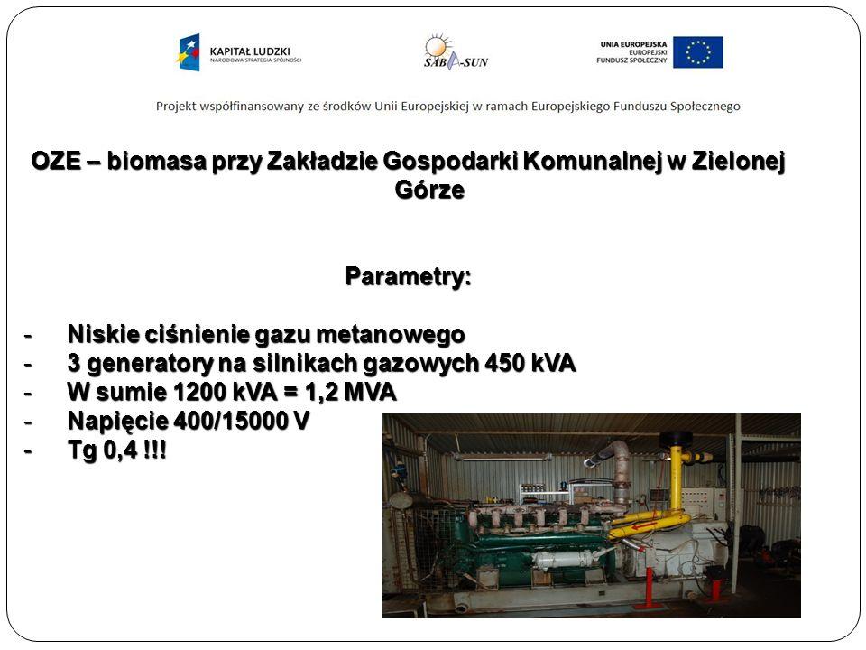 OZE – biomasa przy Zakładzie Gospodarki Komunalnej w Zielonej Górze Parametry: -Niskie ciśnienie gazu metanowego -3 generatory na silnikach gazowych 450 kVA -W sumie 1200 kVA = 1,2 MVA -Napięcie 400/15000 V -Tg 0,4 !!!