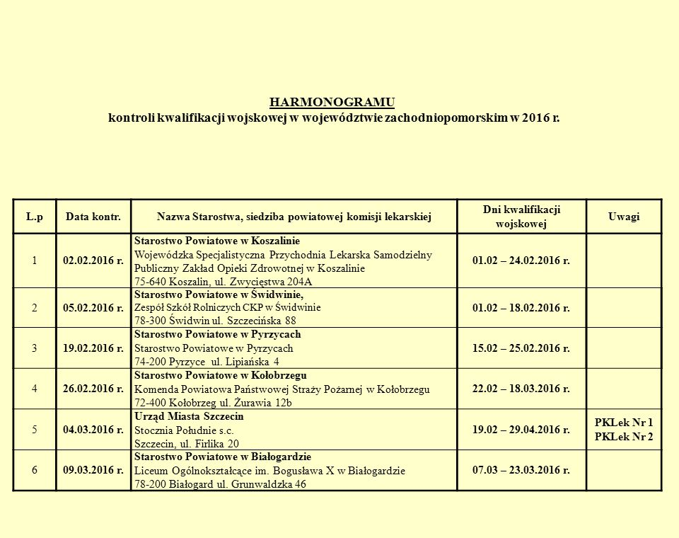 HARMONOGRAMU kontroli kwalifikacji wojskowej w województwie zachodniopomorskim w 2016 r. L.pData kontr.Nazwa Starostwa, siedziba powiatowej komisji le