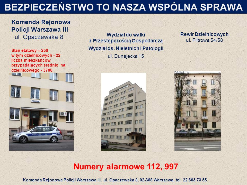 Komenda Rejonowa Policji Warszawa III ul.