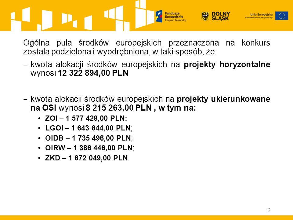 Ogólna pula środków europejskich przeznaczona na konkurs została podzielona i wyodrębniona, w taki sposób, że: ‒ kwota alokacji środków europejskich na projekty horyzontalne wynosi 12 322 894,00 PLN ‒ kwota alokacji środków europejskich na projekty ukierunkowane na OSI wynosi 8 215 263,00 PLN, w tym na: ZOI – 1 577 428,00 PLN; LGOI – 1 643 844,00 PLN; OIDB – 1 735 496,00 PLN; OIRW – 1 386 446,00 PLN; ZKD – 1 872 049,00 PLN.