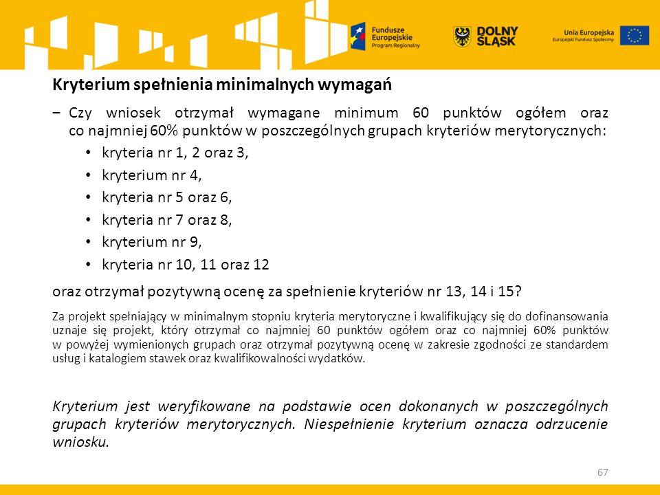 Kryterium spełnienia minimalnych wymagań ‒Czy wniosek otrzymał wymagane minimum 60 punktów ogółem oraz co najmniej 60% punktów w poszczególnych grupach kryteriów merytorycznych: kryteria nr 1, 2 oraz 3, kryterium nr 4, kryteria nr 5 oraz 6, kryteria nr 7 oraz 8, kryterium nr 9, kryteria nr 10, 11 oraz 12 oraz otrzymał pozytywną ocenę za spełnienie kryteriów nr 13, 14 i 15.
