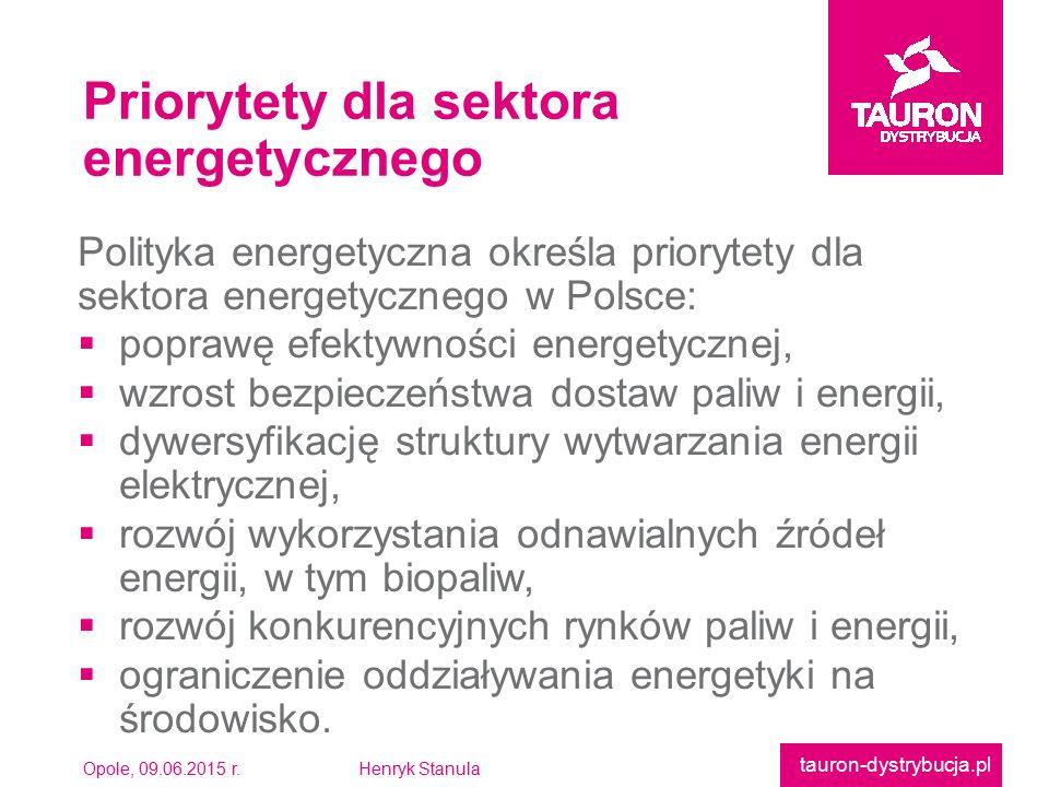 Opole, 09.06.2015 r.Henryk Stanula tauron-dystrybucja.pl Polityka energetyczna określa priorytety dlasektora energetycznego w Polsce:  poprawę efektywności energetycznej,  wzrost bezpieczeństwa dostaw paliw i energii,  dywersyfikację struktury wytwarzania energiielektrycznej,  rozwój wykorzystania odnawialnych źródełenergii, w tym biopaliw,  rozwój konkurencyjnych rynków paliw i energii,  ograniczenie oddziaływania energetyki naśrodowisko.