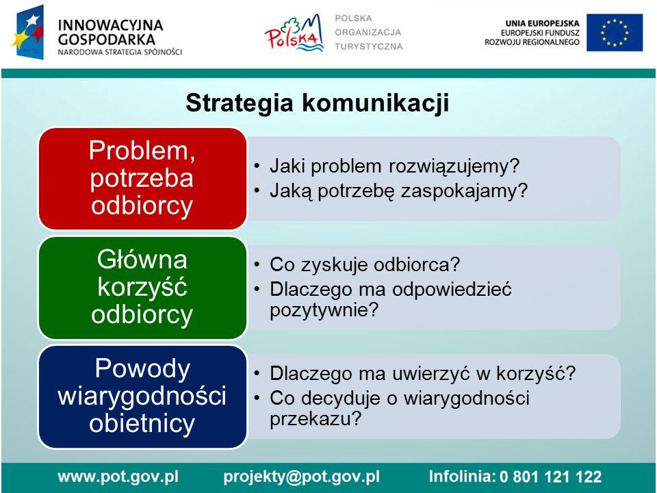 Strategia komunikacji Jaki problem rozwiązujemy? Jaką potrzebę zaspokajamy? Problem, potrzeba odbiorcy Co zyskuje odbiorca? Dlaczego ma odpowiedzieć p