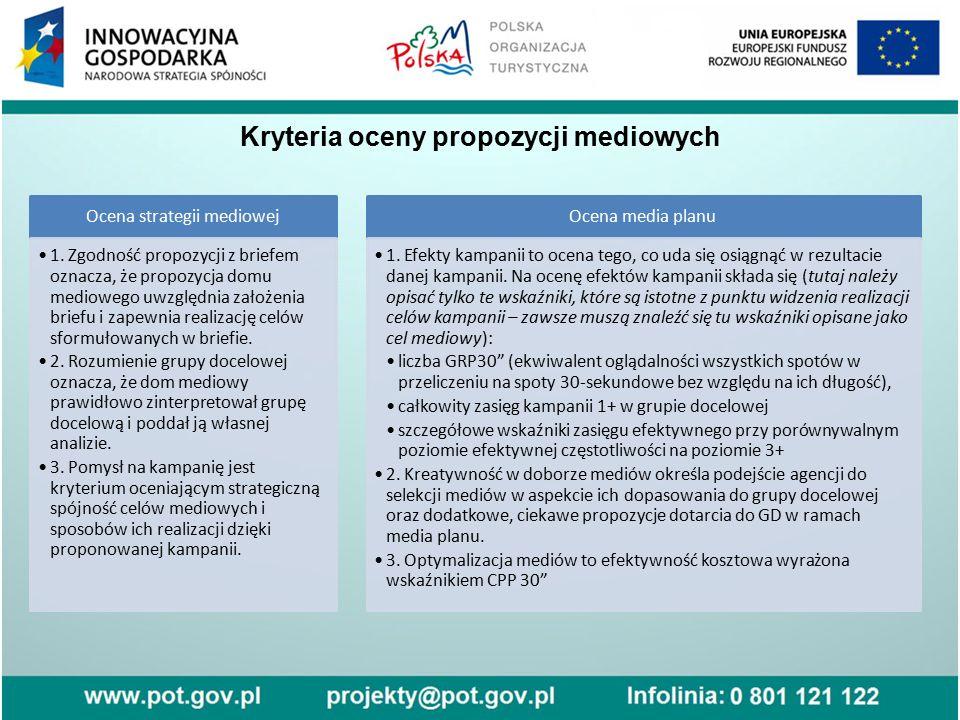 Kryteria oceny propozycji mediowych Ocena strategii mediowej 1. Zgodność propozycji z briefem oznacza, że propozycja domu mediowego uwzględnia założen