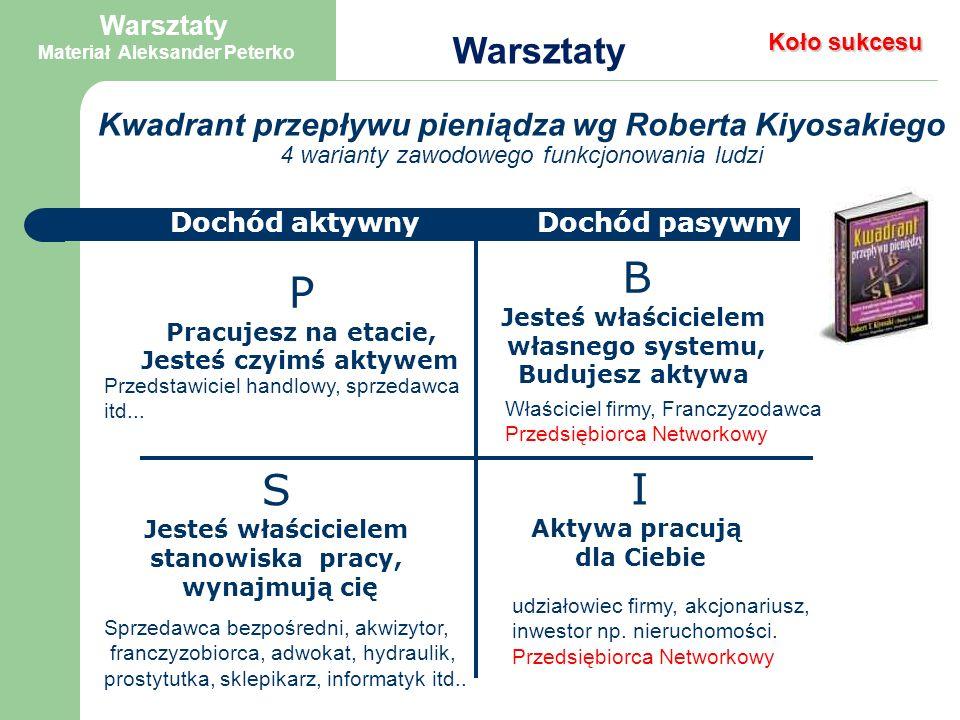 Prezentacja/Spotkanie Biznesowe Warsztaty 1.Firma 2.