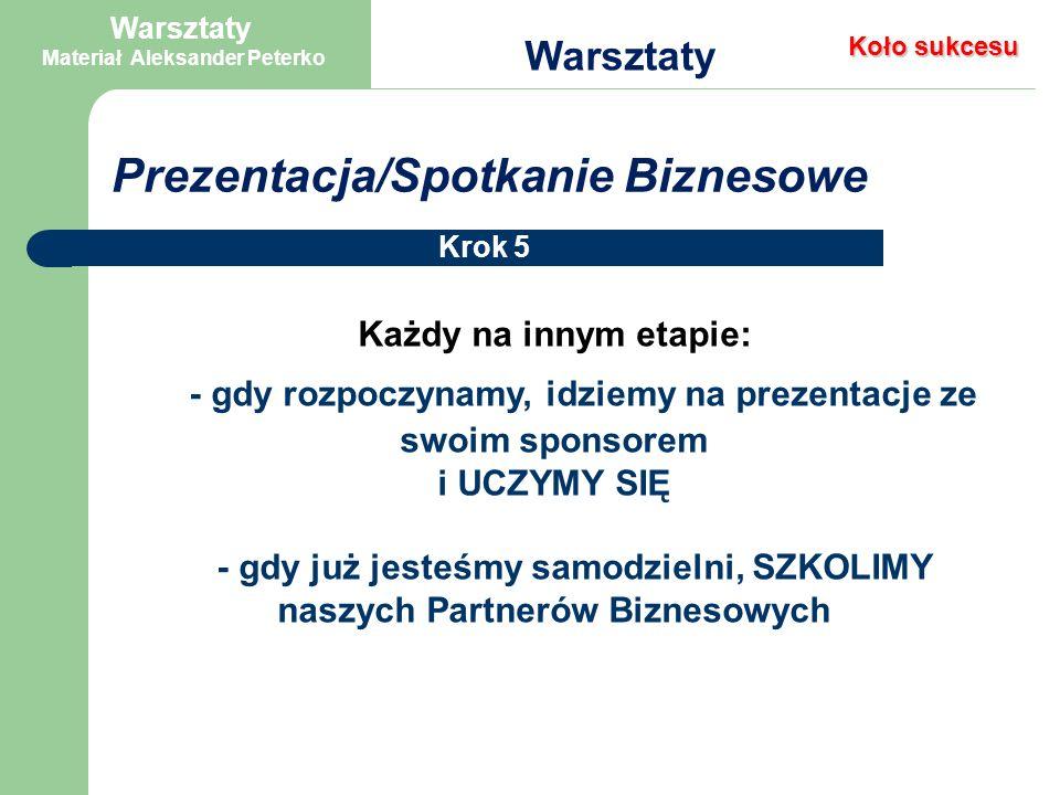 Zapraszanie Warsztaty Krok 4 Witaj Krzysztofie (…) Dzwonię do Ciebie w konkretnej sprawie: 1.