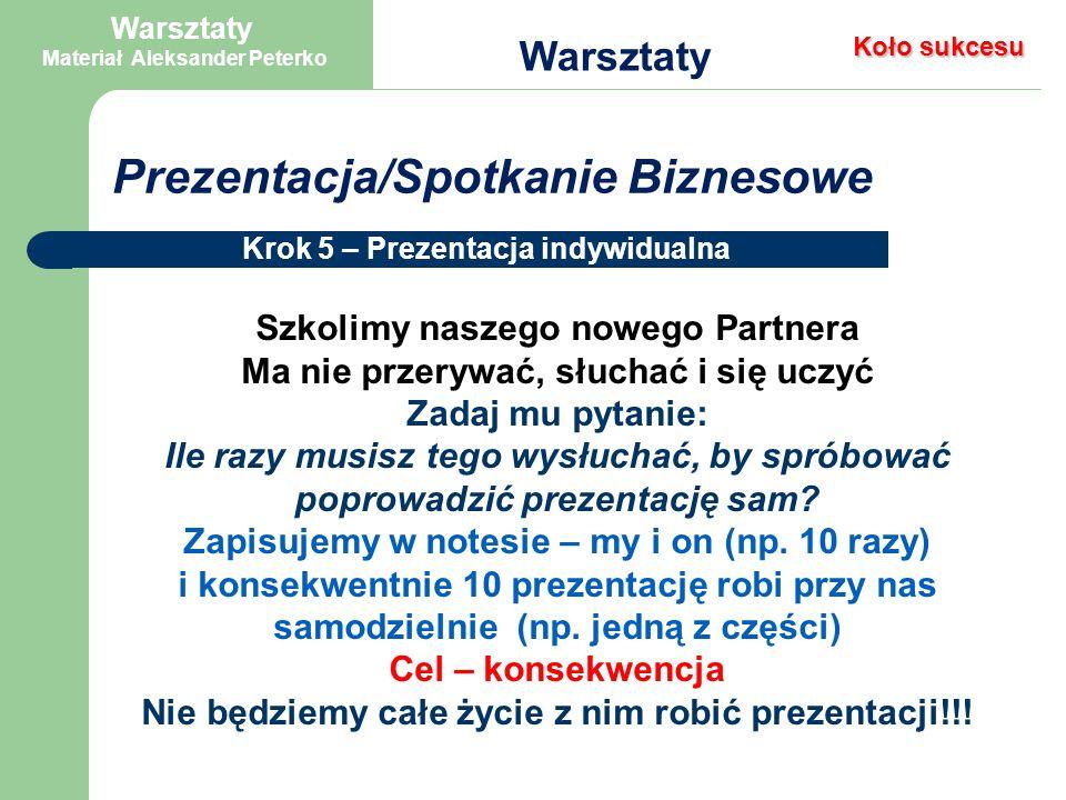 Prezentacja/Spotkanie Biznesowe Warsztaty 1. Firma 2.