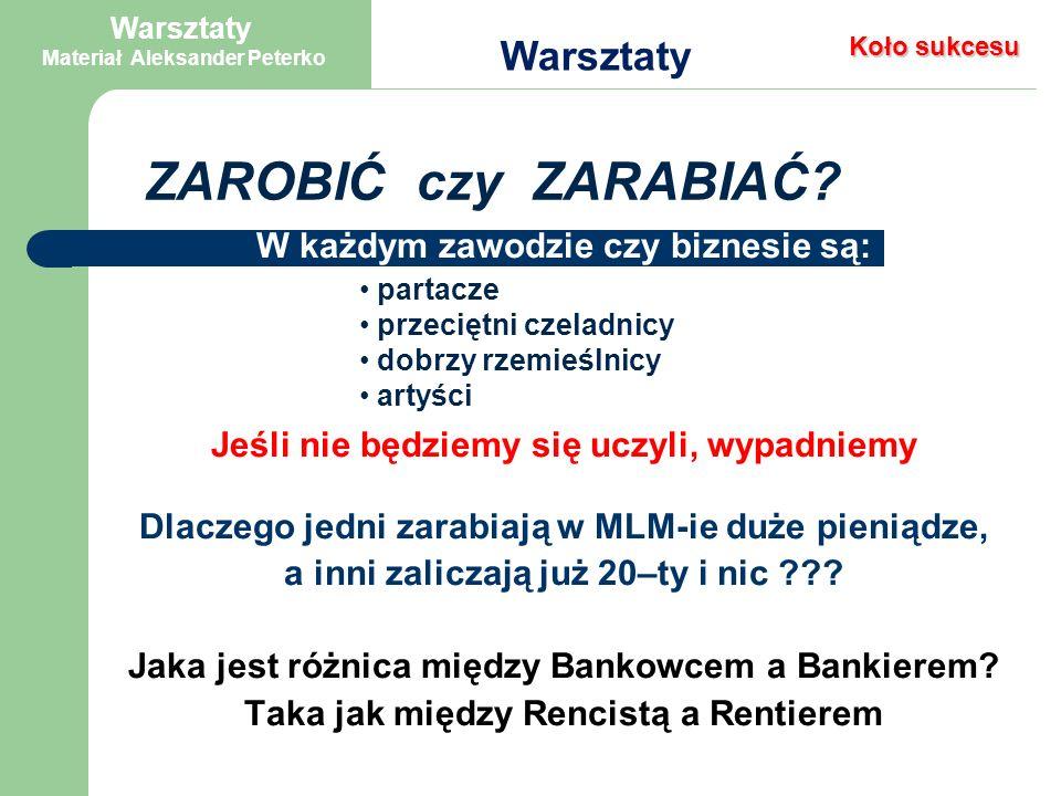 Kontrakt Warsztaty Dwa parametry naszego biznesu: 1.