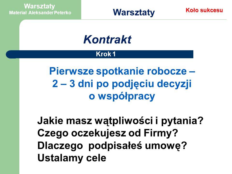 Kontrakt Warsztaty Pierwsze spotkanie robocze – 2 – 3 dni po podjęciu decyzji o współpracy Jakie masz wątpliwości i pytania.