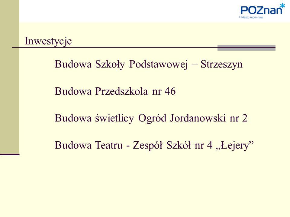 Inwestycje Przedszkole 46 Koszty budowy przedszkola na ul.