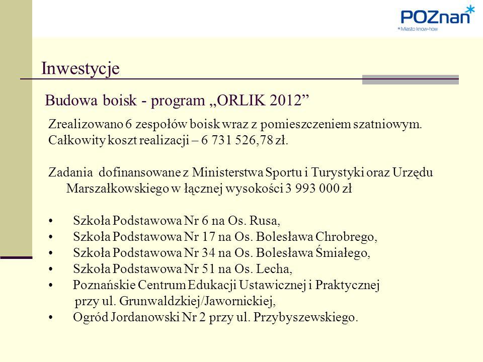 """Inwestycje Budowa boisk - program """"ORLIK 2012 Zrealizowano 6 zespołów boisk wraz z pomieszczeniem szatniowym."""