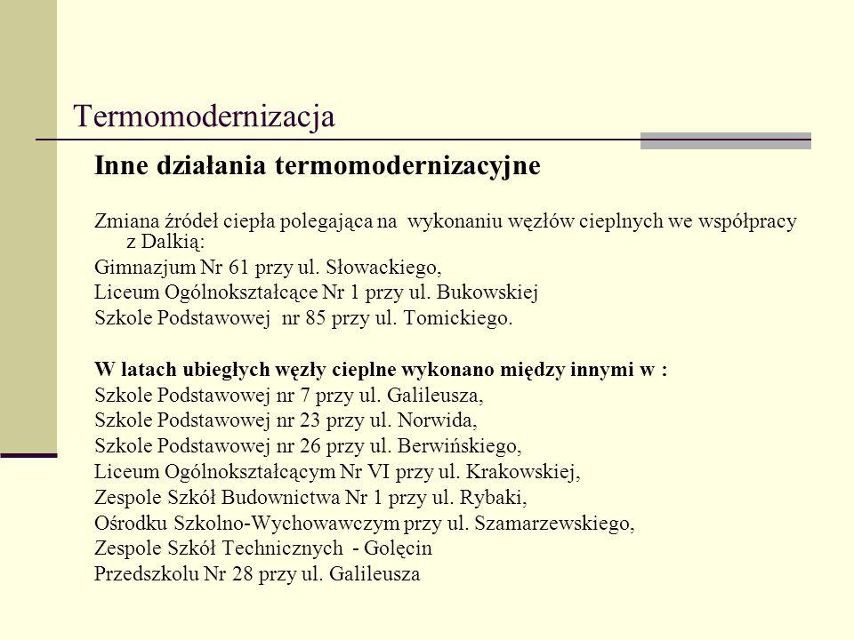 Inne działania termomodernizacyjne Zmiana źródeł ciepła polegająca na wykonaniu węzłów cieplnych we współpracy z Dalkią: Gimnazjum Nr 61 przy ul.