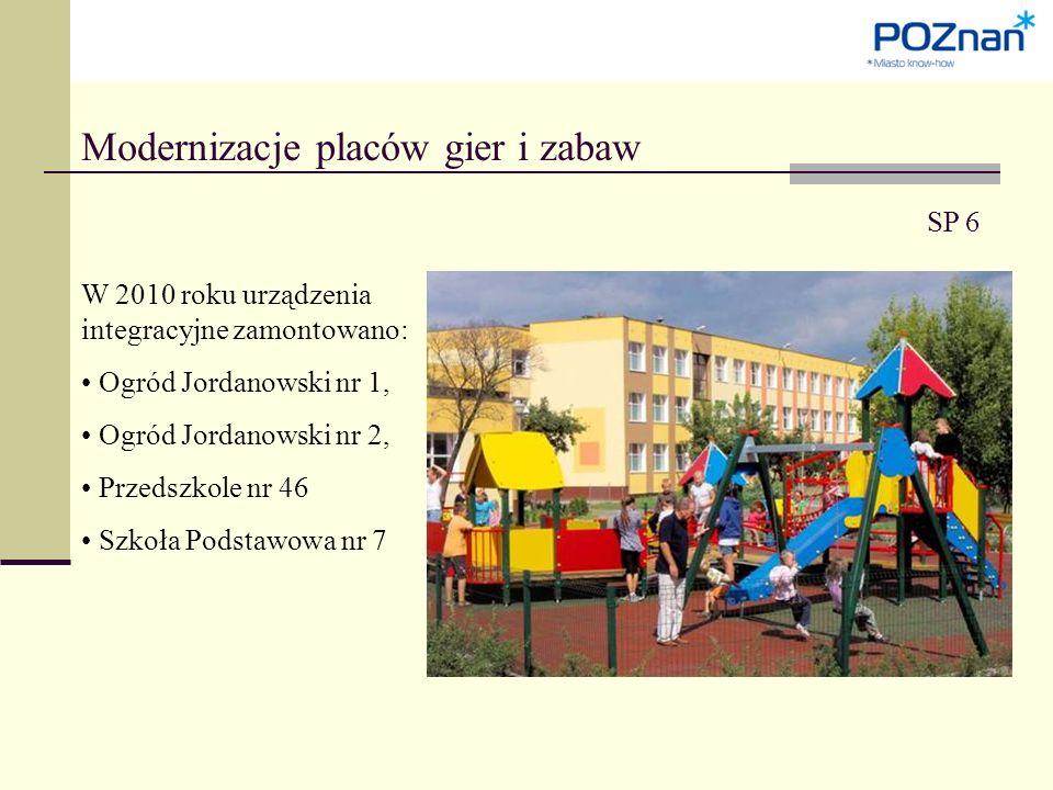 SP 6 Modernizacje placów gier i zabaw W 2010 roku urządzenia integracyjne zamontowano: Ogród Jordanowski nr 1, Ogród Jordanowski nr 2, Przedszkole nr 46 Szkoła Podstawowa nr 7