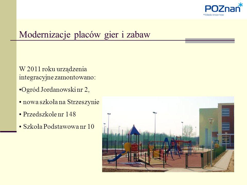Modernizacje placów gier i zabaw W 2011 roku urządzenia integracyjne zamontowano: Ogród Jordanowski nr 2, nowa szkoła na Strzeszynie Przedszkole nr 148 Szkoła Podstawowa nr 10