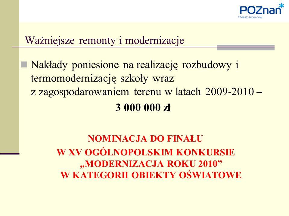 """Nakłady poniesione na realizację rozbudowy i termomodernizację szkoły wraz z zagospodarowaniem terenu w latach 2009-2010 – 3 000 000 zł NOMINACJA DO FINAŁU W XV OGÓLNOPOLSKIM KONKURSIE """"MODERNIZACJA ROKU 2010 W KATEGORII OBIEKTY OŚWIATOWE Ważniejsze remonty i modernizacje"""