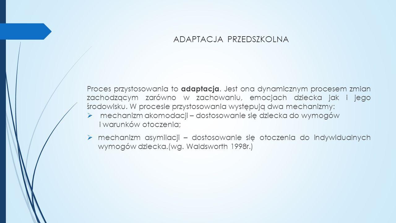 ADAPTACJA PRZEDSZKOLNA Proces przystosowania to adaptacja.