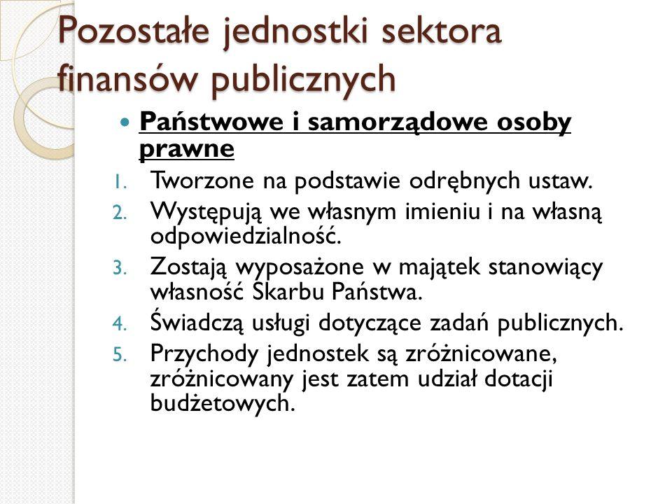 Pozostałe jednostki sektora finansów publicznych Państwowe i samorządowe osoby prawne 1. Tworzone na podstawie odrębnych ustaw. 2. Występują we własny