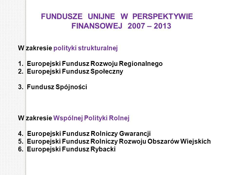 FUNDUSZE UNIJNE W PERSPEKTYWIE FINANSOWEJ 2007 – 2013 W zakresie polityki strukturalnej 1.Europejski Fundusz Rozwoju Regionalnego 2.Europejski Fundusz