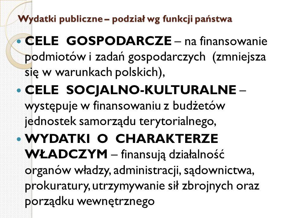 Wydatki publiczne – podział wg funkcji państwa CELE GOSPODARCZE – na finansowanie podmiotów i zadań gospodarczych (zmniejsza się w warunkach polskich)