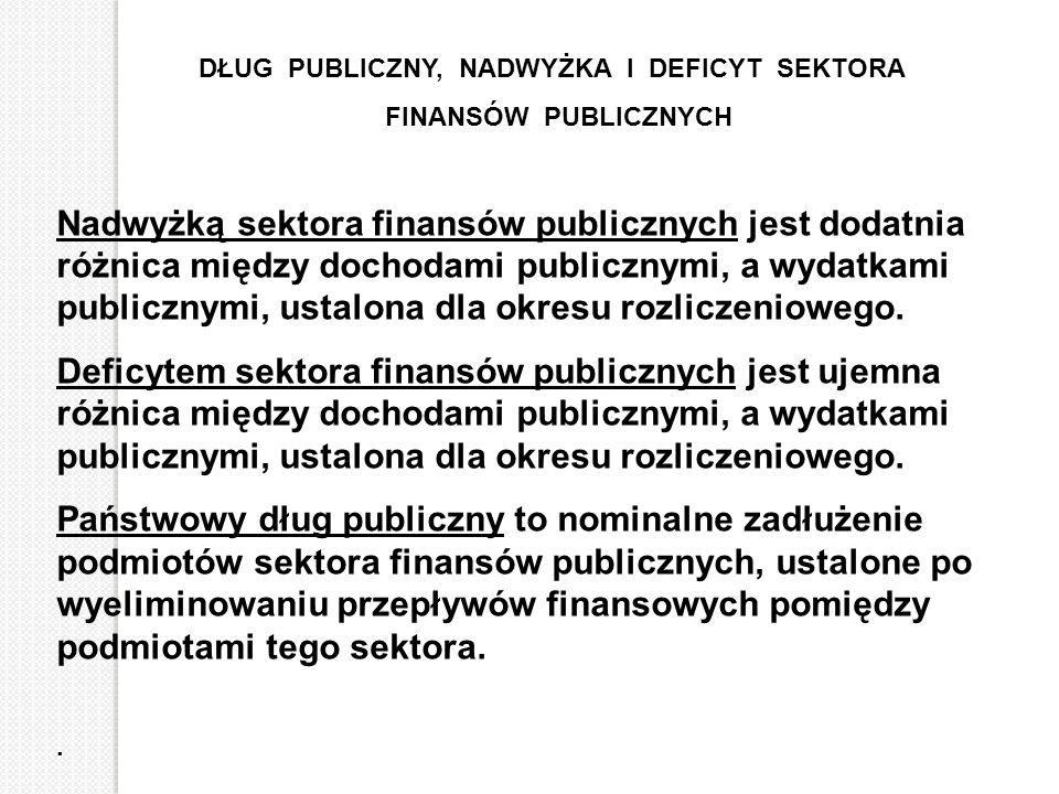 DŁUG PUBLICZNY, NADWYŻKA I DEFICYT SEKTORA FINANSÓW PUBLICZNYCH Nadwyżką sektora finansów publicznych jest dodatnia różnica między dochodami publiczny