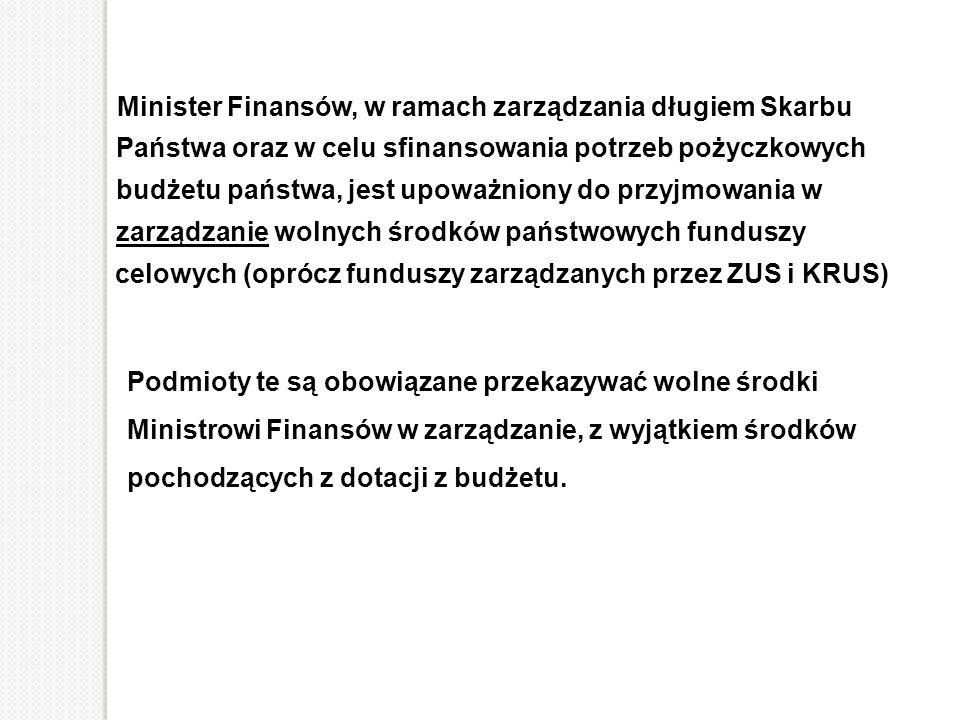 Minister Finansów, w ramach zarządzania długiem Skarbu Państwa oraz w celu sfinansowania potrzeb pożyczkowych budżetu państwa, jest upoważniony do prz