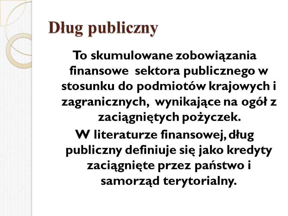 Dług publiczny To skumulowane zobowiązania finansowe sektora publicznego w stosunku do podmiotów krajowych i zagranicznych, wynikające na ogół z zacią