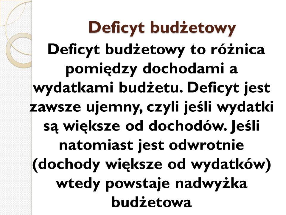 Deficyt budżetowy Deficyt budżetowy to różnica pomiędzy dochodami a wydatkami budżetu. Deficyt jest zawsze ujemny, czyli jeśli wydatki są większe od d