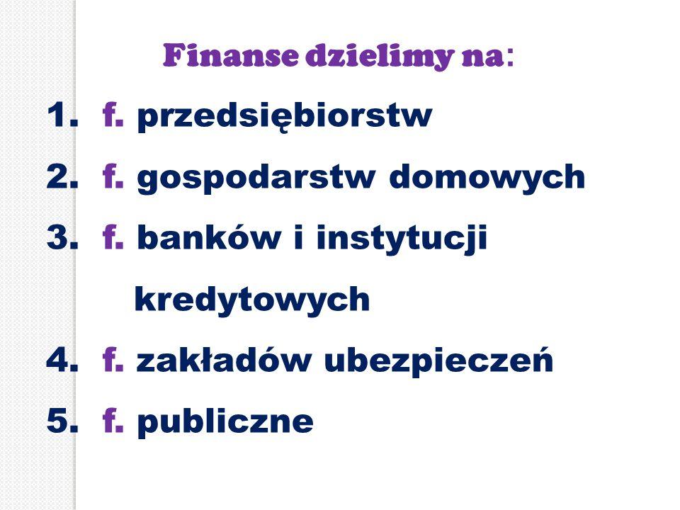 Finanse dzielimy na : 1. f. przedsiębiorstw 2. f. gospodarstw domowych 3. f. banków i instytucji kredytowych 4. f. zakładów ubezpieczeń 5. f. publiczn