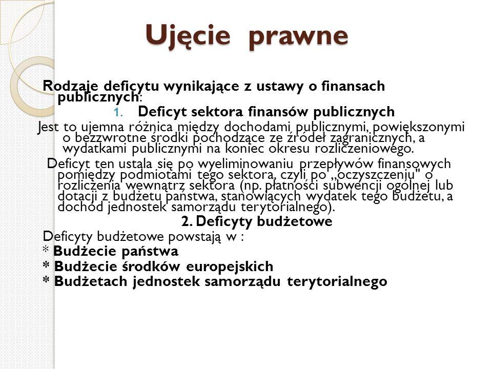 Ujęcie prawne R odzaje deficytu wynikające z ustawy o finansach publicznych: 1. D eficyt sektora finansów publicznych Jest to ujemna różnica między do