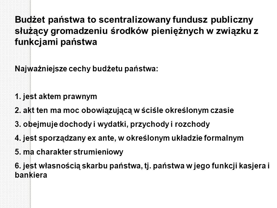 Budżet państwa to scentralizowany fundusz publiczny służący gromadzeniu środków pieniężnych w związku z funkcjami państwa Najważniejsze cechy budżetu